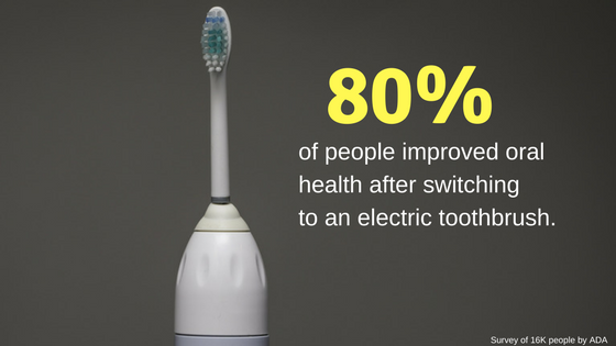 Boost Your Oral Hygiene With An Electric Toothbrush