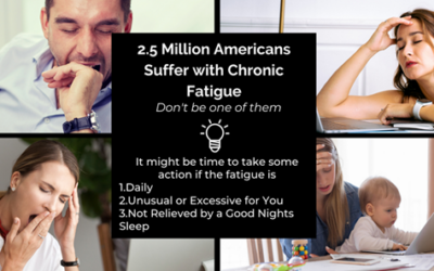 Tiredness or Fatigue: 2.5 Million Americans Suffer with Chronic Fatigue, Don't be one of them!